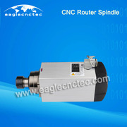 High Frequency Spindle Air Cooled GDF46-18Z/3.5 GDF60-18Z/4.5 GDF60-18